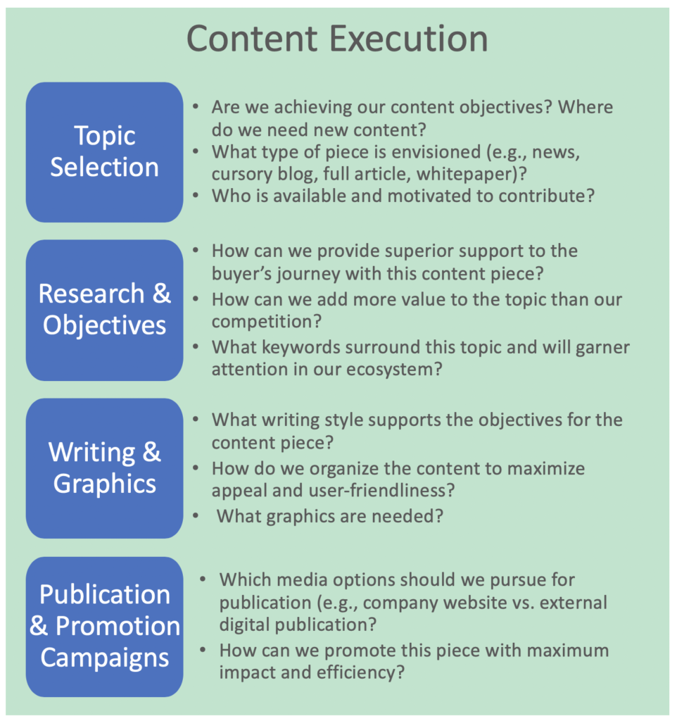 content execution 2