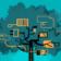 ecosystem tree crop 2