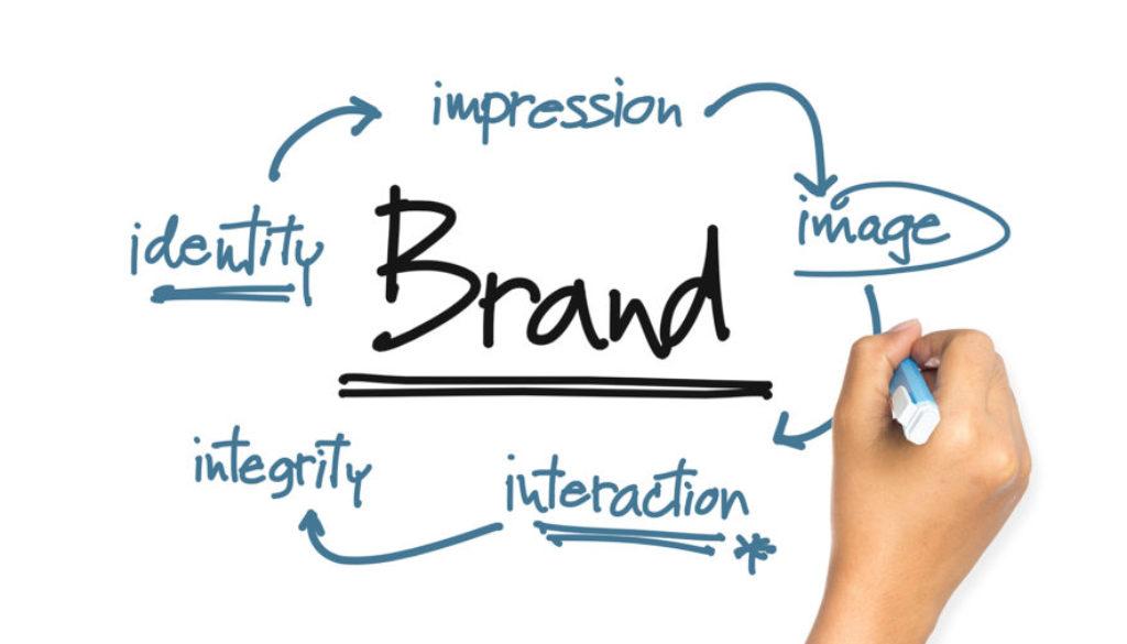 Branding - Consentric Marketing